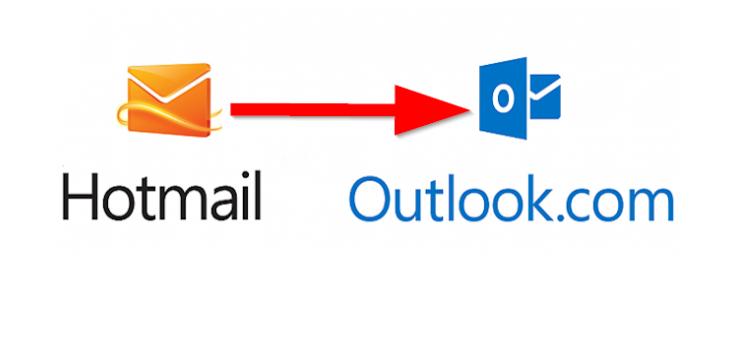 Messagerie Hotmail : Tout ce qu'il faut savoir à son sujet